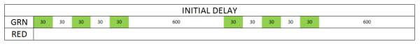 LED Initial Delay.PNG.PNG