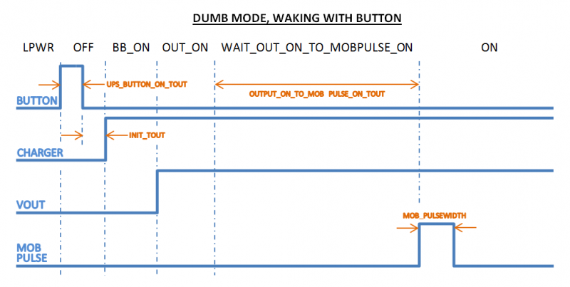 File:Dumb mode waking with button.PNG